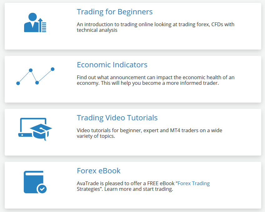 Best Forex Brokers: AvaTrade Education