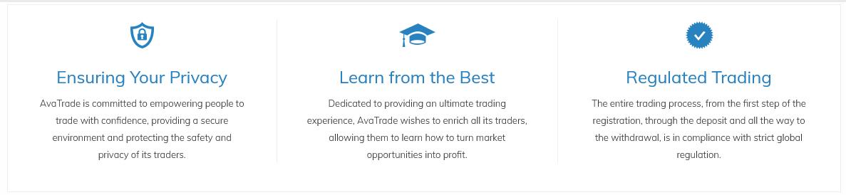 AvaTrade Overview