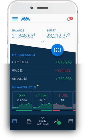 Best Trading Apps: AvaTradeGO Mobile Trading App