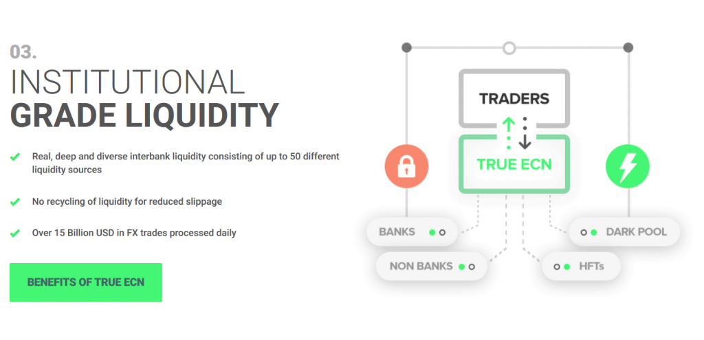 Best Forex Brokers: IC Markets Liquidity