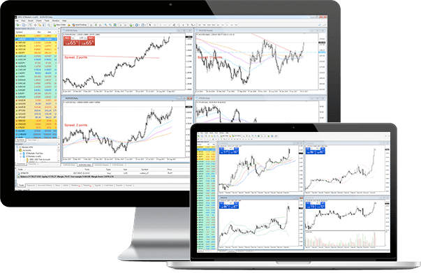 IC Markets Review: MetaTrader 4 Platform