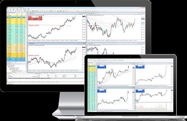 IC Markets MetaTrader 4 Platform