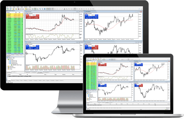 IC Markets Review: MetaTrader 5 Platform