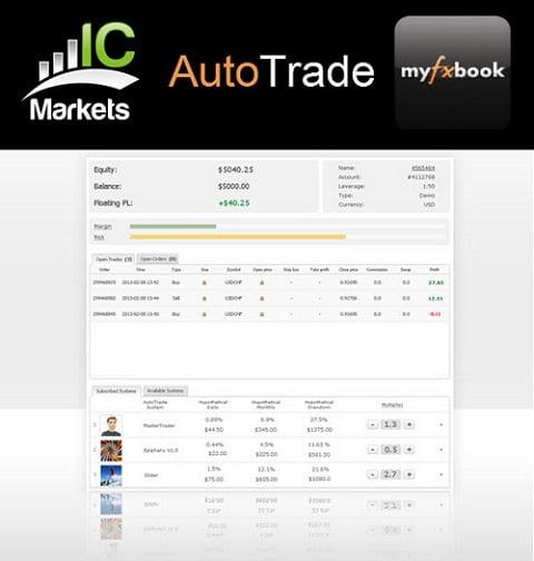 Myfxbook Auto Trade