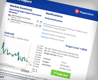 Best Forex Brokers: Pepperstone Analysis