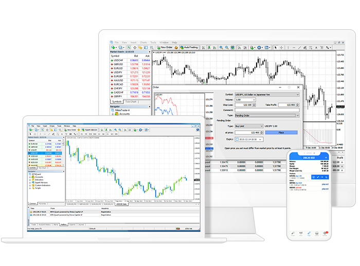 Best Forex Brokers: Pepperstone MT4 Platform