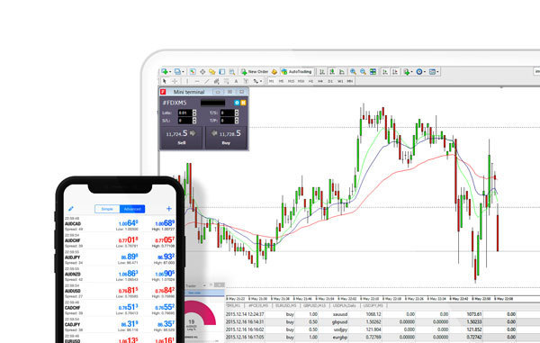 Pepperstone Review: MetaTrader Smart Trader Tools