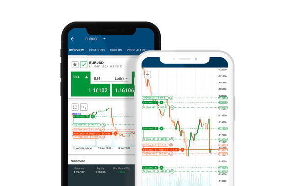 Pepperstone Review: cTrader Automate