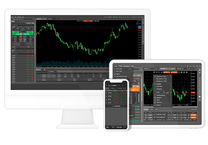 Pepperstone Review: cTrader Trading Platform