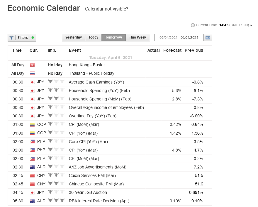 XM Economic Calendar