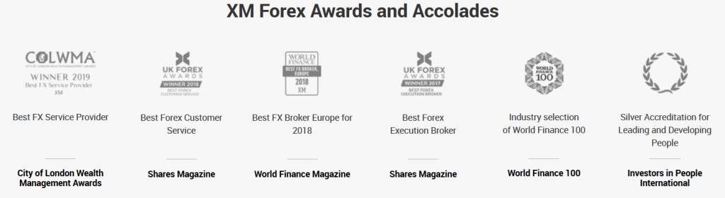 Best Forex Brokers: XM Group Awards