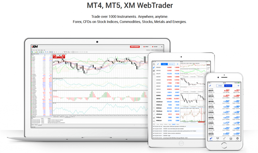 Best Forex Brokers: XM Group Platforms