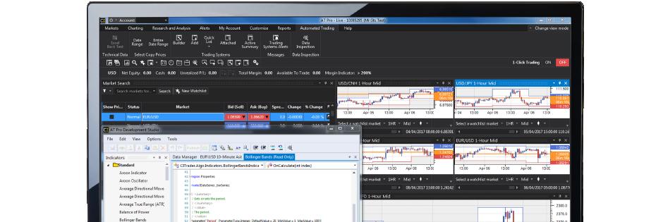 CIty Index AT Pro Trading Signals