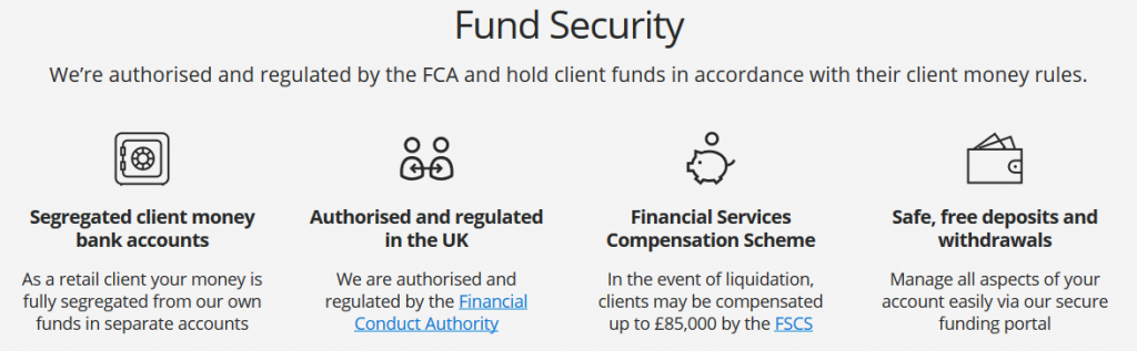 City Index Fund Security