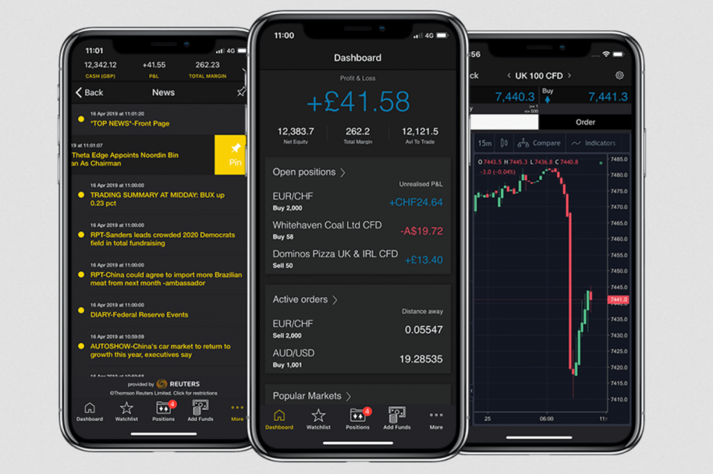 Best Trading Apps: City Index Mobile Trading App