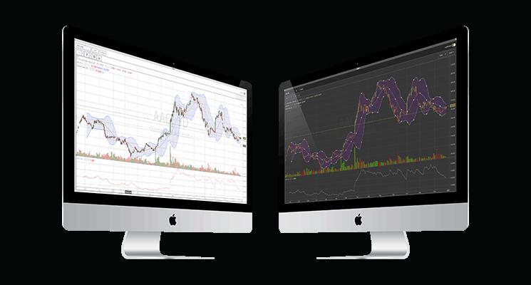 FP Markets IRESS Customization