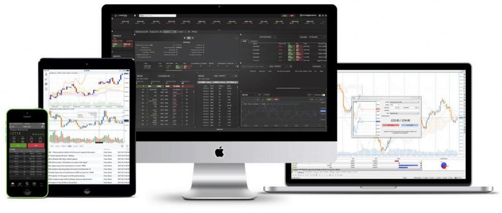 FP Markets IRESS Trading Platform