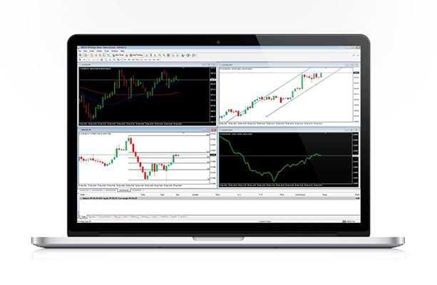 FP Markets Review: MetaTrader Customisable Charts