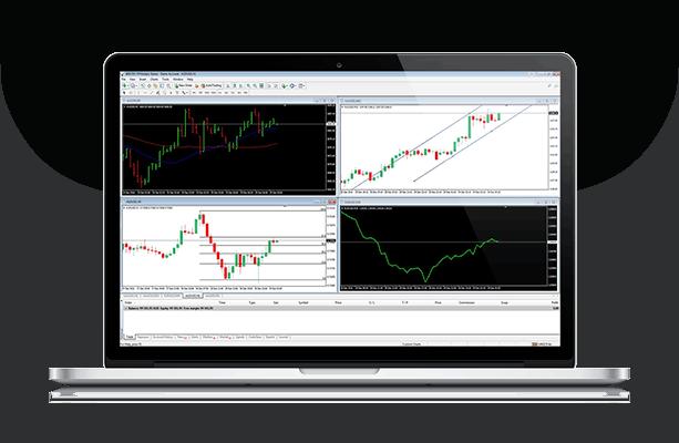 FP Markets MetaTrader Customisable Charts