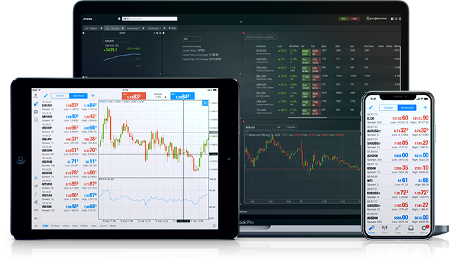 FP Markets Platforms