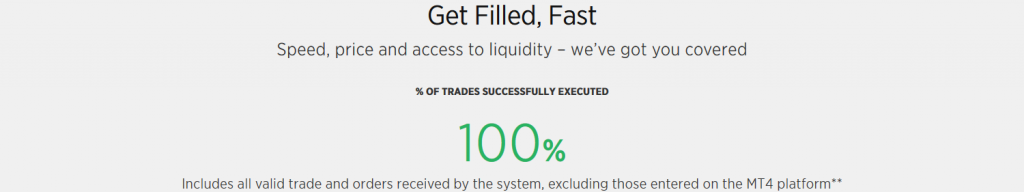 Forex.com Review: Execution Scores