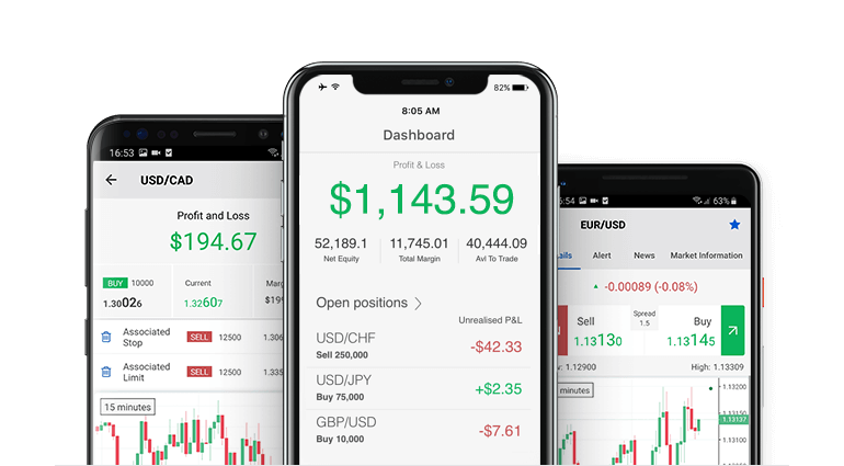 Forex.com Review: Mobile Trading Platform