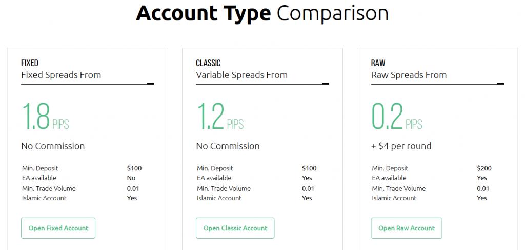 HYCM Review: Account Type Comparison