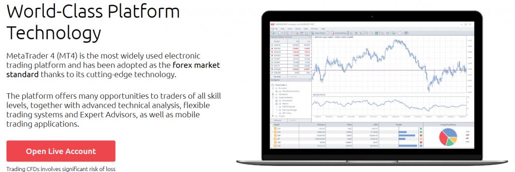 HYCM Review: Trading Platform (MT4)
