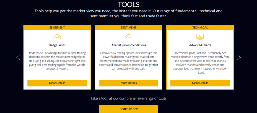 Markets.com Review: Trading Tools
