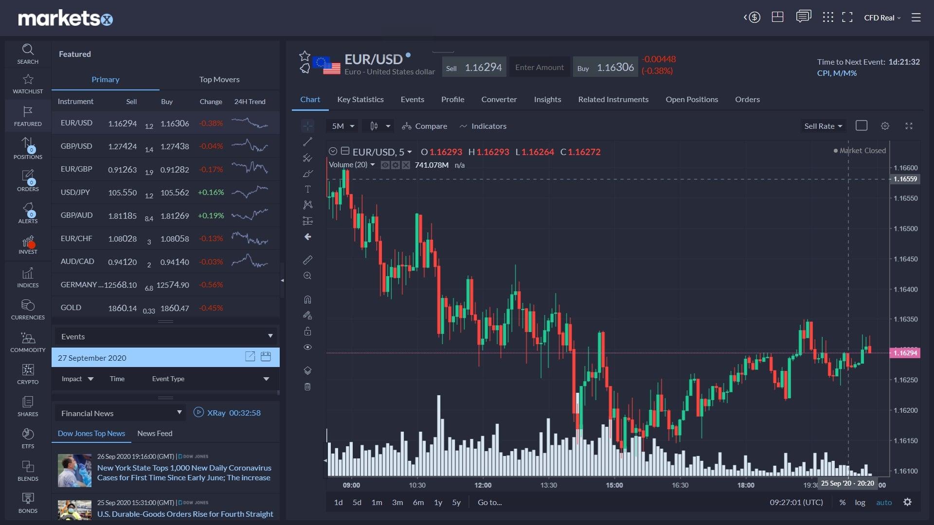 Marketsx Platform