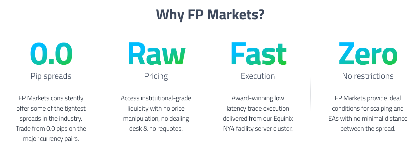 Why Choose FP Markets