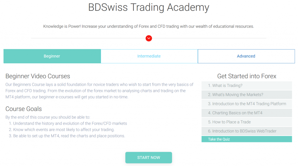 BDSwiss Review: Trading Academy