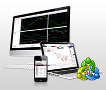 CM Trading Review:  MetaTrader 4 (MT4) Platform