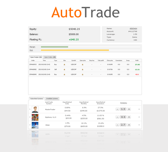 FXChoice Review: MyFxBook AutoTrade