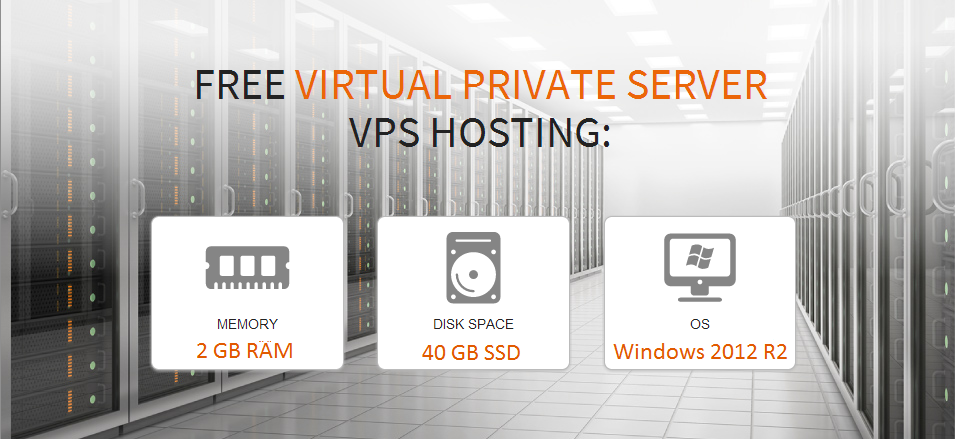 FXOpen Review: Free VPS