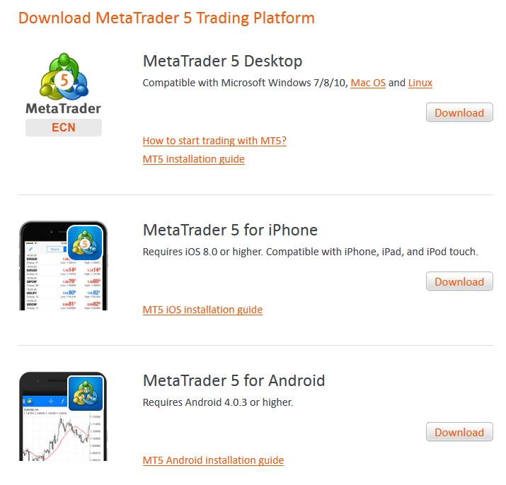 FXOpen Review: MetaTrader 5 (MT5)