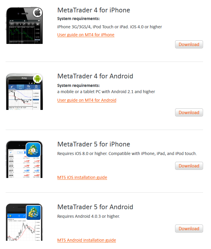 FXOpen Review: MetaTrader Mobile