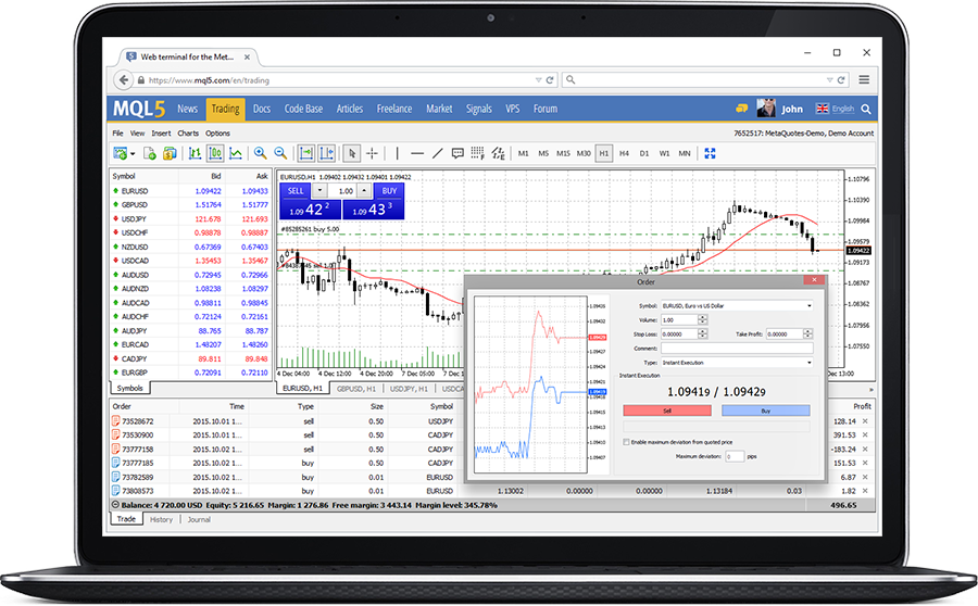 FXOpen Review: MetaTrader Web Trader