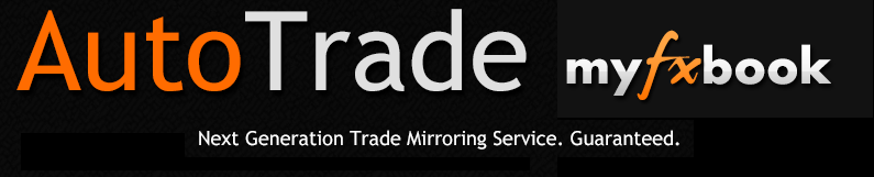 FXOpen Review: Myfxbook AutoTrade