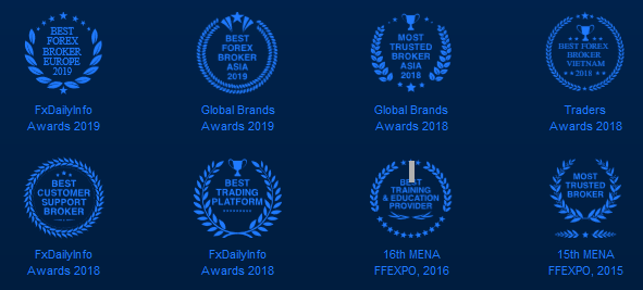 FXPRIMUS Review: Awards