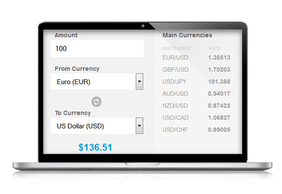 FXTM Currency Converter