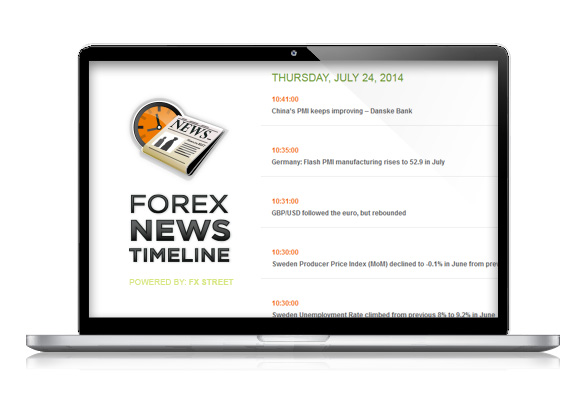 FXTM Review: Forex News Timeline