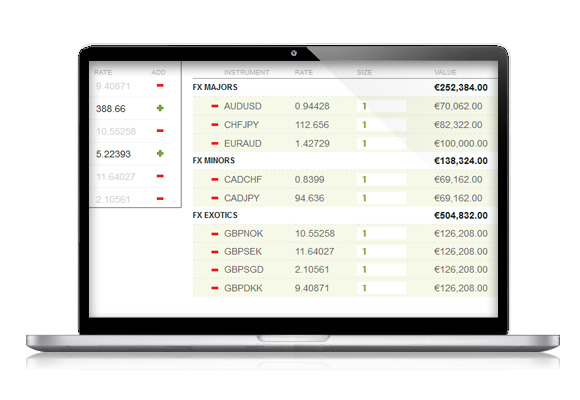 FXTM Review: Margin Calculator