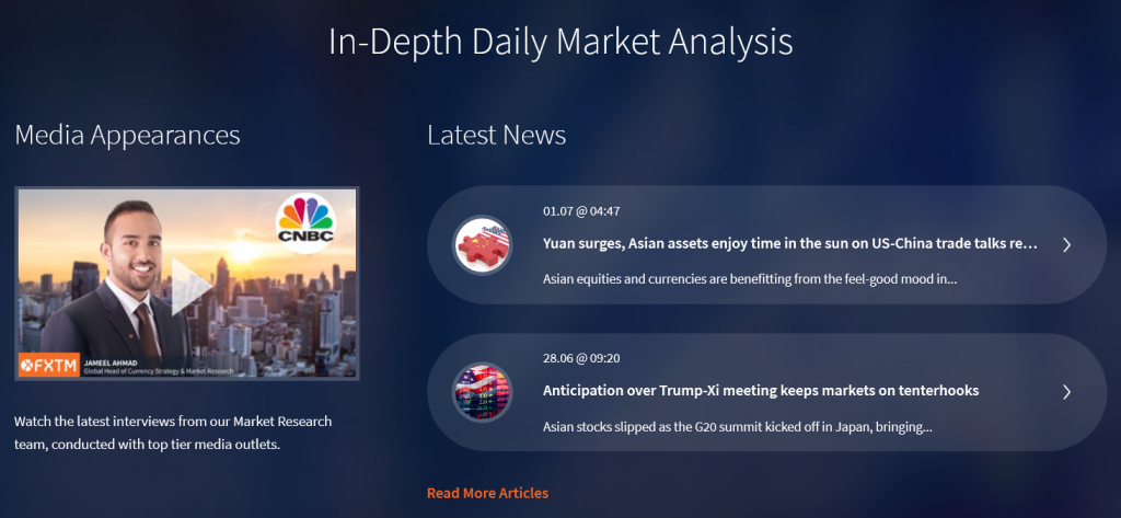 FXTM Review: Market Analysis