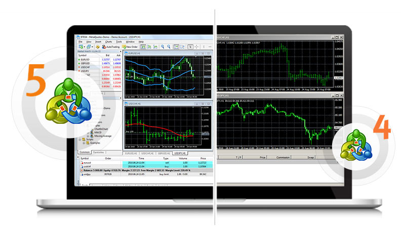 FXTM MetaTrader 4 (MT4) & MetaTrader 5 (MT5)