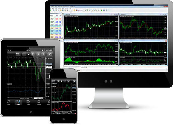 FXTM Review: MetaTrader Trading Platforms