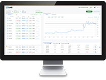 Fortrade Review: MetaTrader 4 (MT4) Desktop