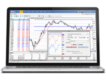 Fortrade Review: MetaTrader 4 (MT4) WebTrader