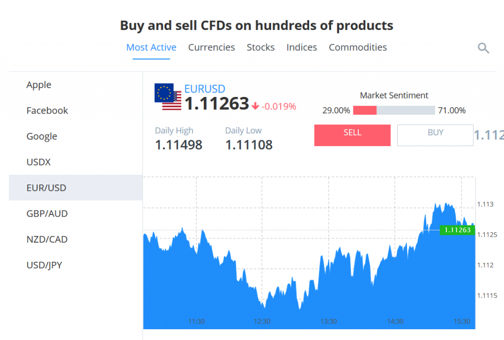 Fortrade Review: Trading Instruments