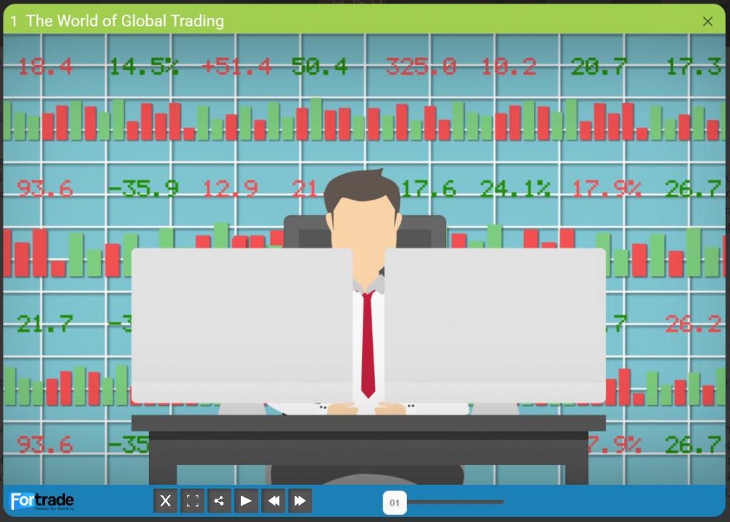 Fortrade Trading Videos